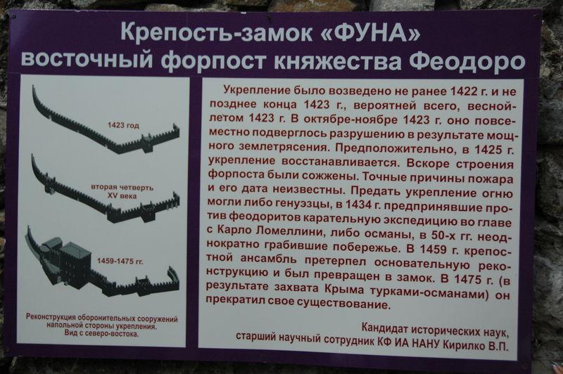 отдых в Крыму